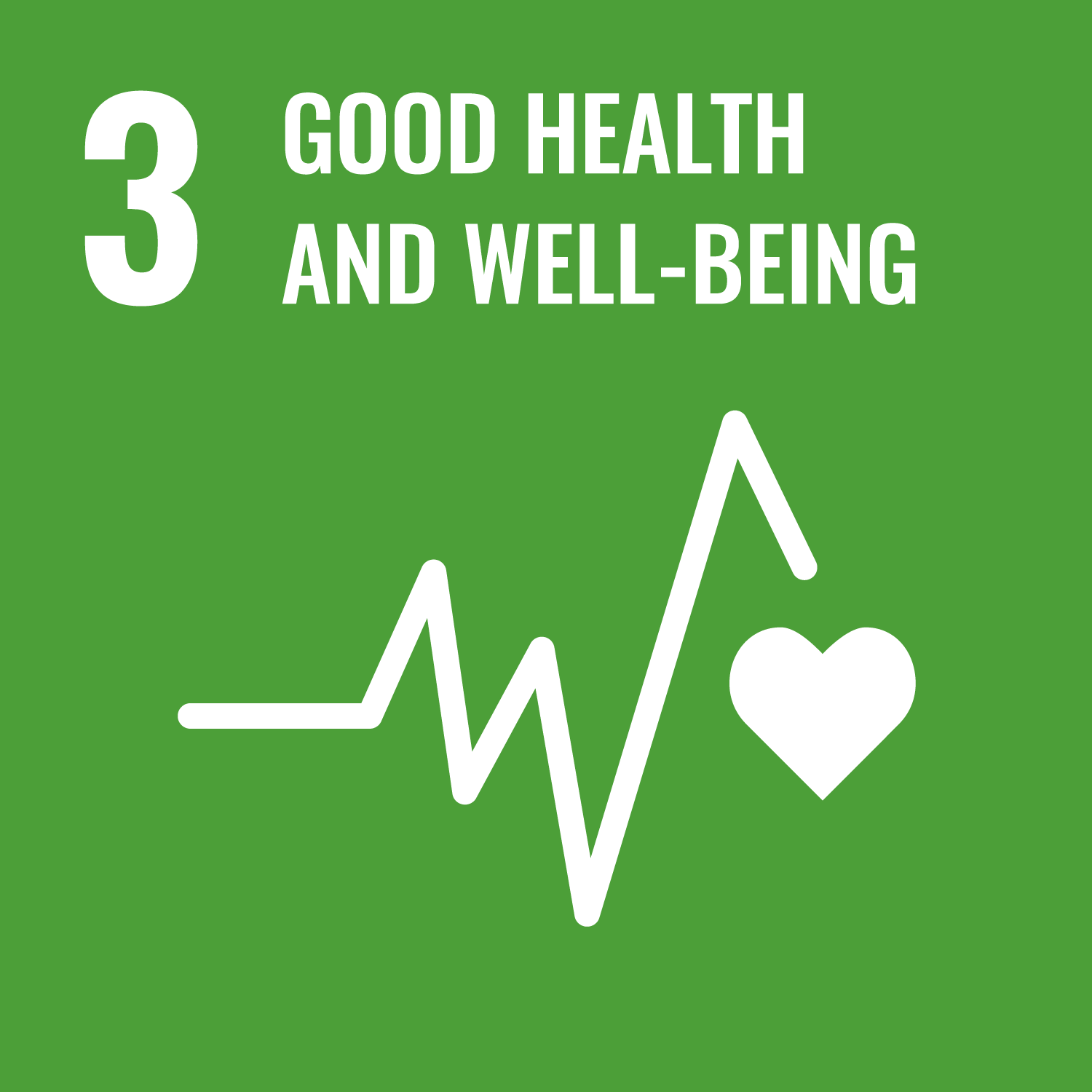 03 Good Health and Well-Being
