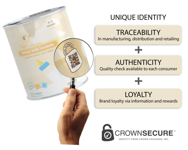 CrownSecure QR code on food can